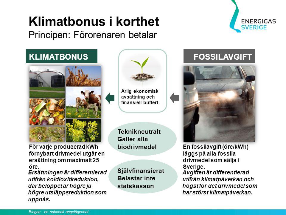 Klimatbonus i korthet Principen: Förorenaren betalar