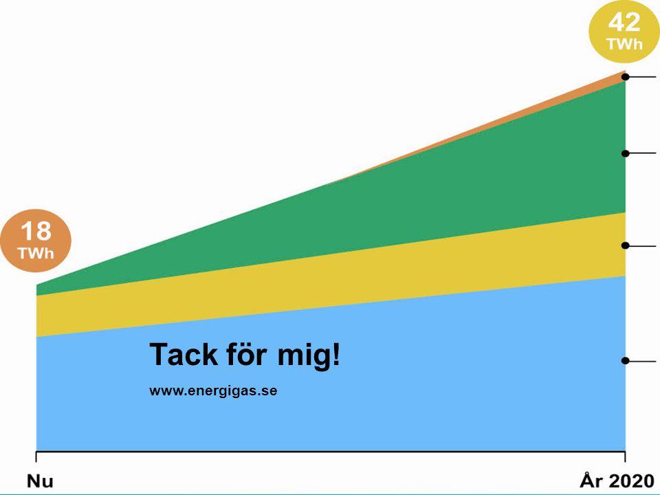 Tack för mig! www.energigas.se Biogas - en nationell angelägenhet