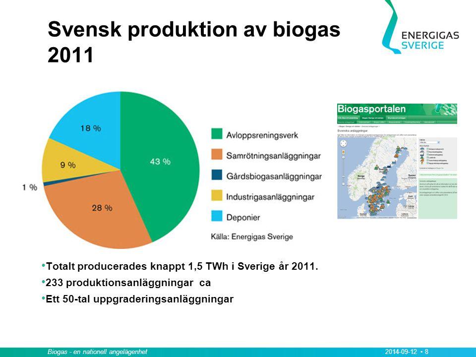 Svensk produktion av biogas 2011