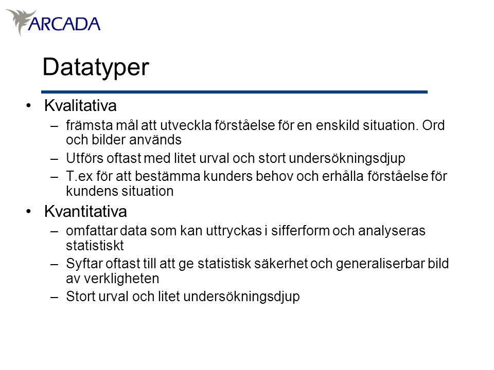 Datatyper Kvalitativa Kvantitativa