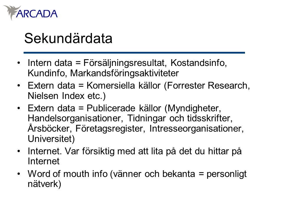 Sekundärdata Intern data = Försäljningsresultat, Kostandsinfo, Kundinfo, Markandsföringsaktiviteter.