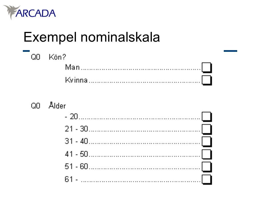 Exempel nominalskala