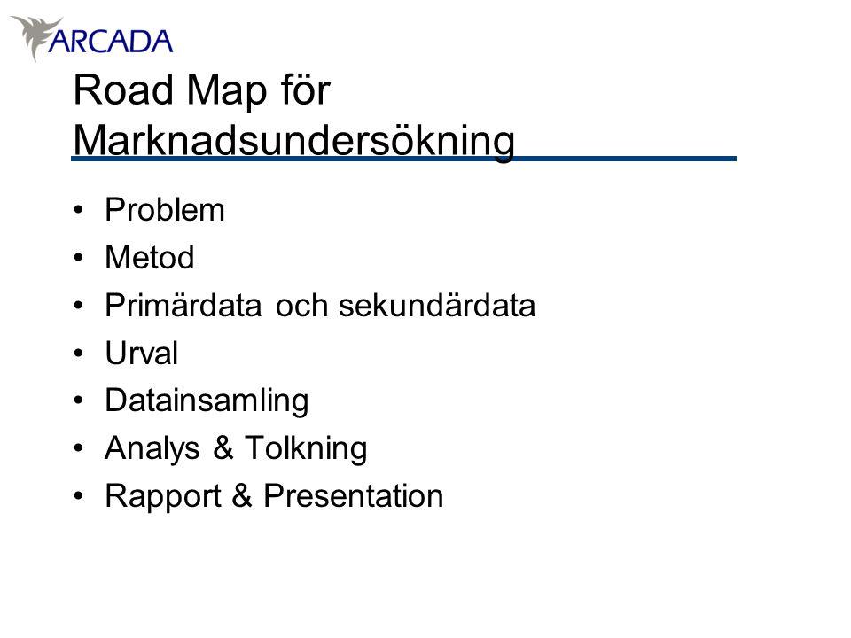 Road Map för Marknadsundersökning