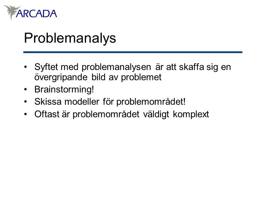 Problemanalys Syftet med problemanalysen är att skaffa sig en övergripande bild av problemet. Brainstorming!