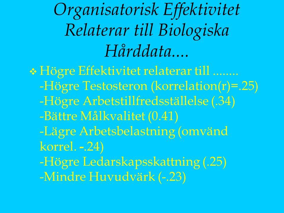 Organisatorisk Effektivitet Relaterar till Biologiska Hårddata....