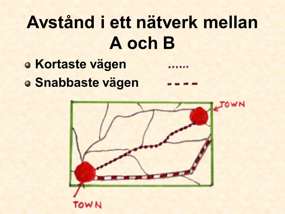 Avstånd i ett nätverk mellan A och B