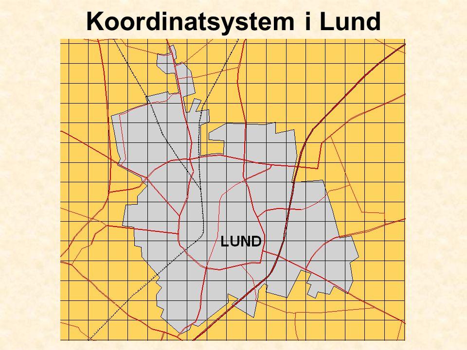 Koordinatsystem i Lund