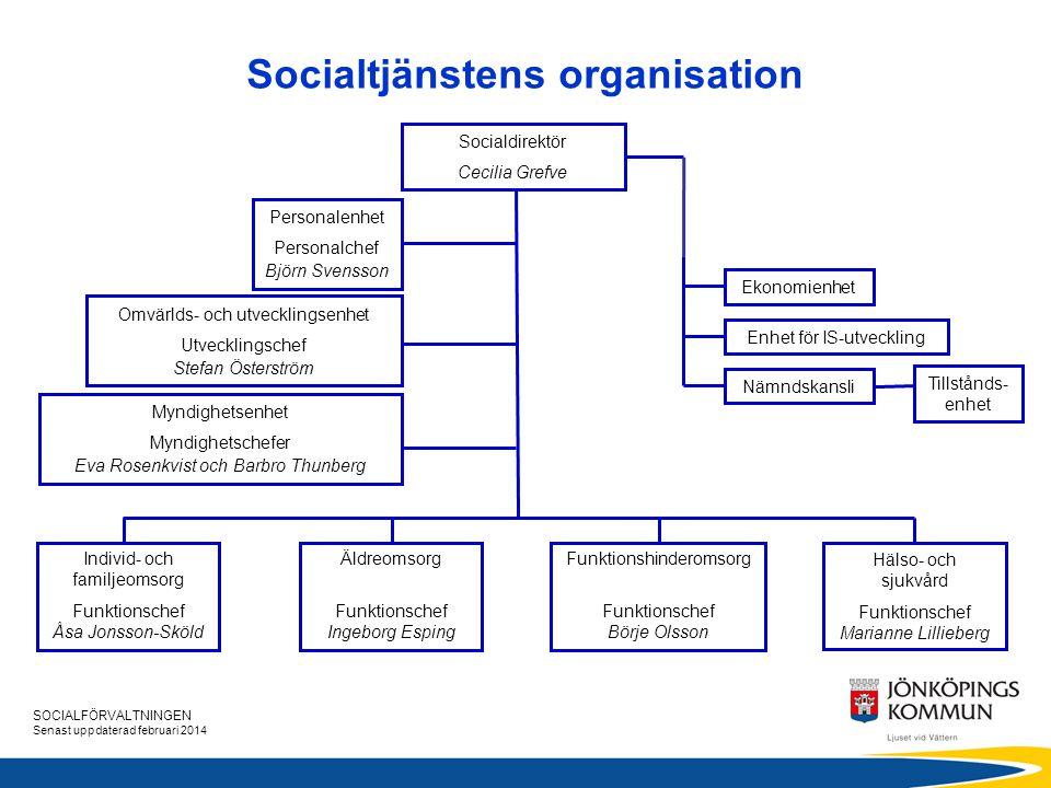 Socialtjänstens organisation