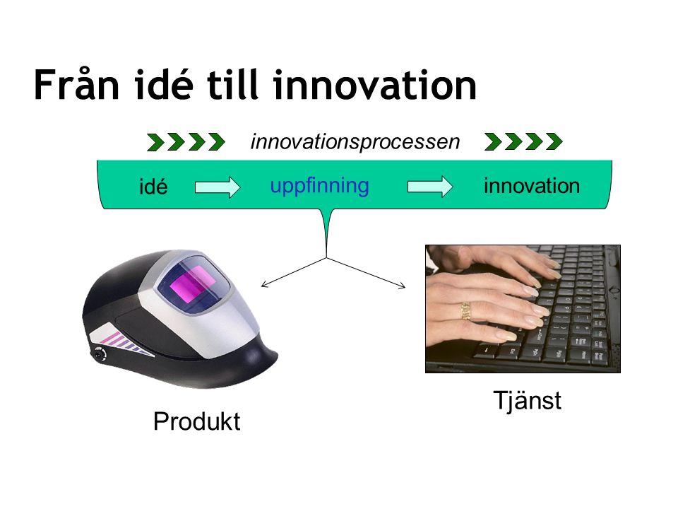 innovationsprocessen