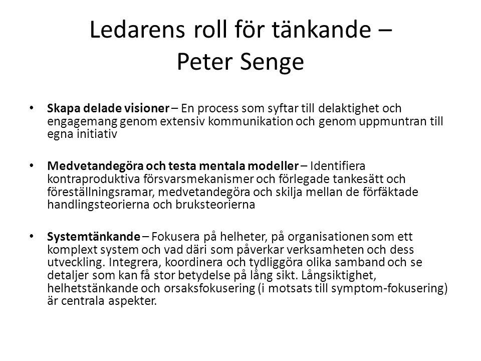 Ledarens roll för tänkande – Peter Senge