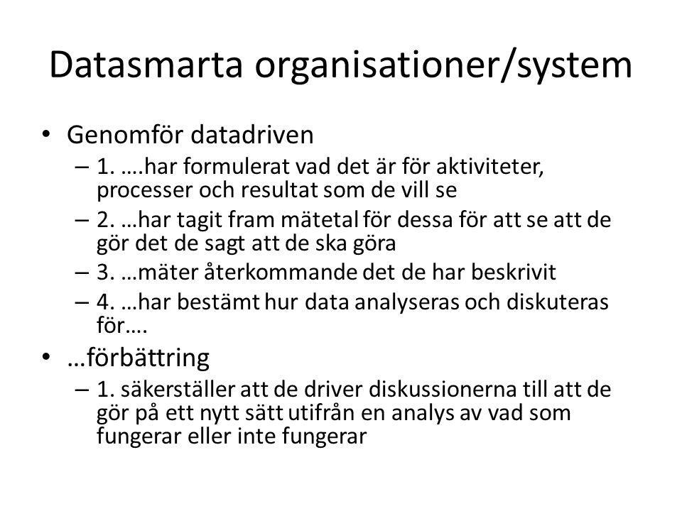 Datasmarta organisationer/system