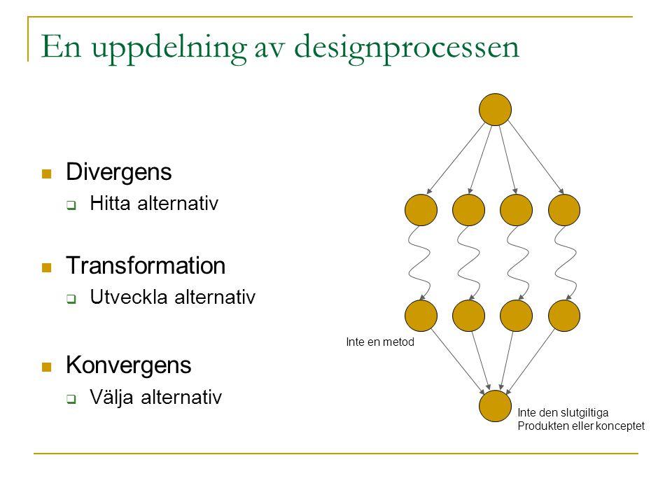 En uppdelning av designprocessen