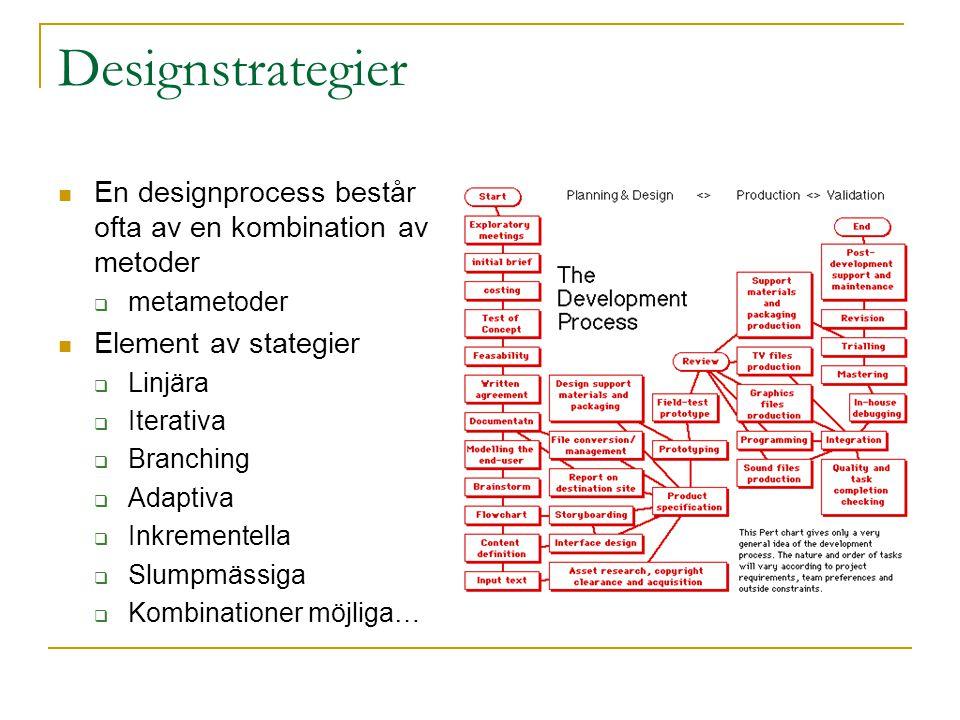 Designstrategier En designprocess består ofta av en kombination av metoder. metametoder. Element av stategier.