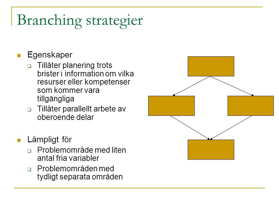 Branching strategier Egenskaper Lämpligt för