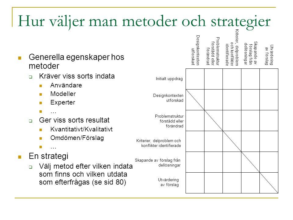 Hur väljer man metoder och strategier
