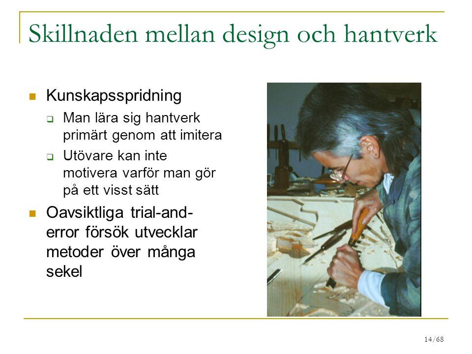 Skillnaden mellan design och hantverk