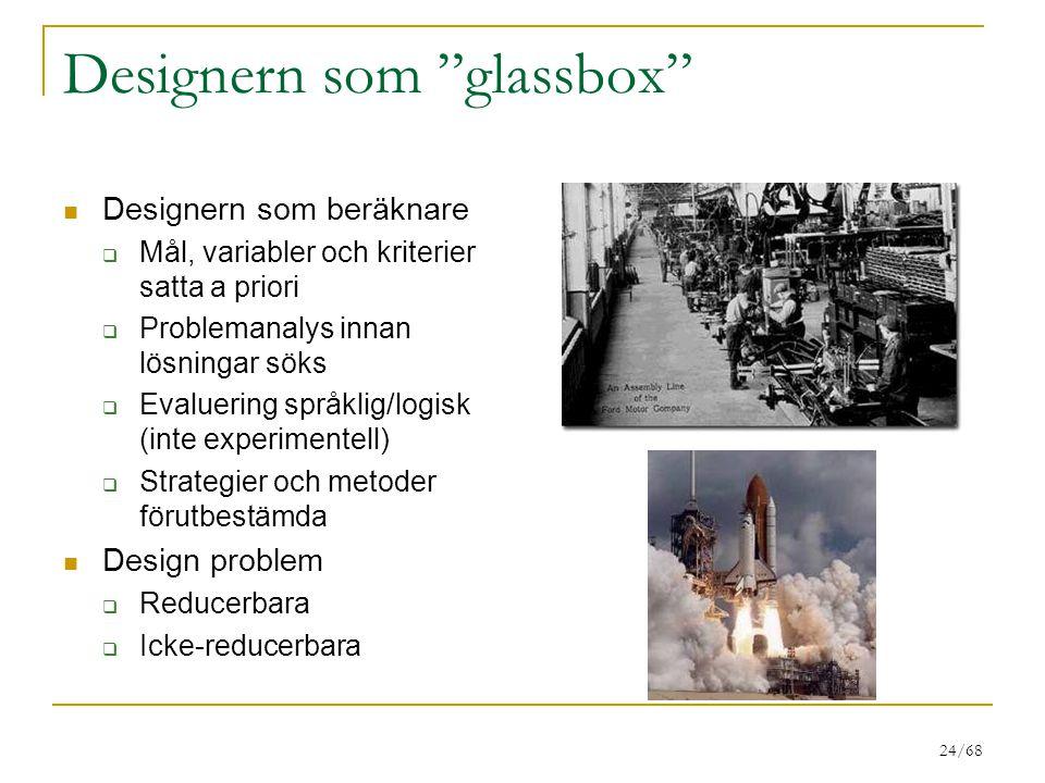 Designern som glassbox