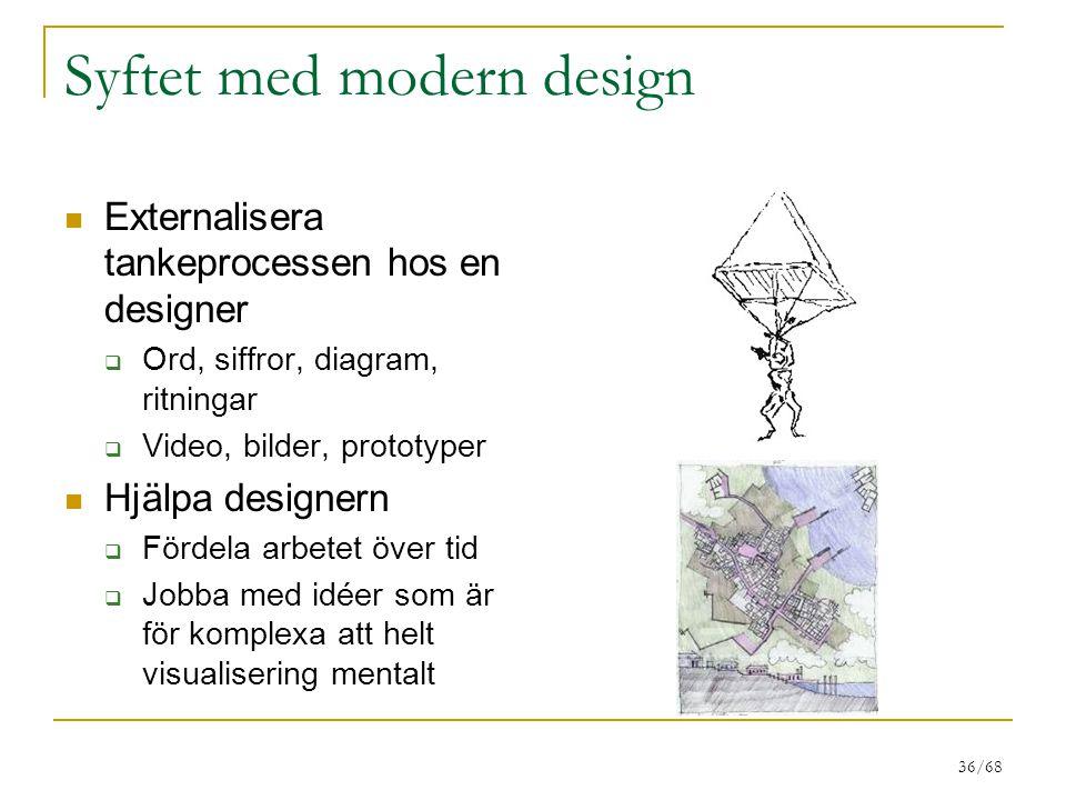 Syftet med modern design