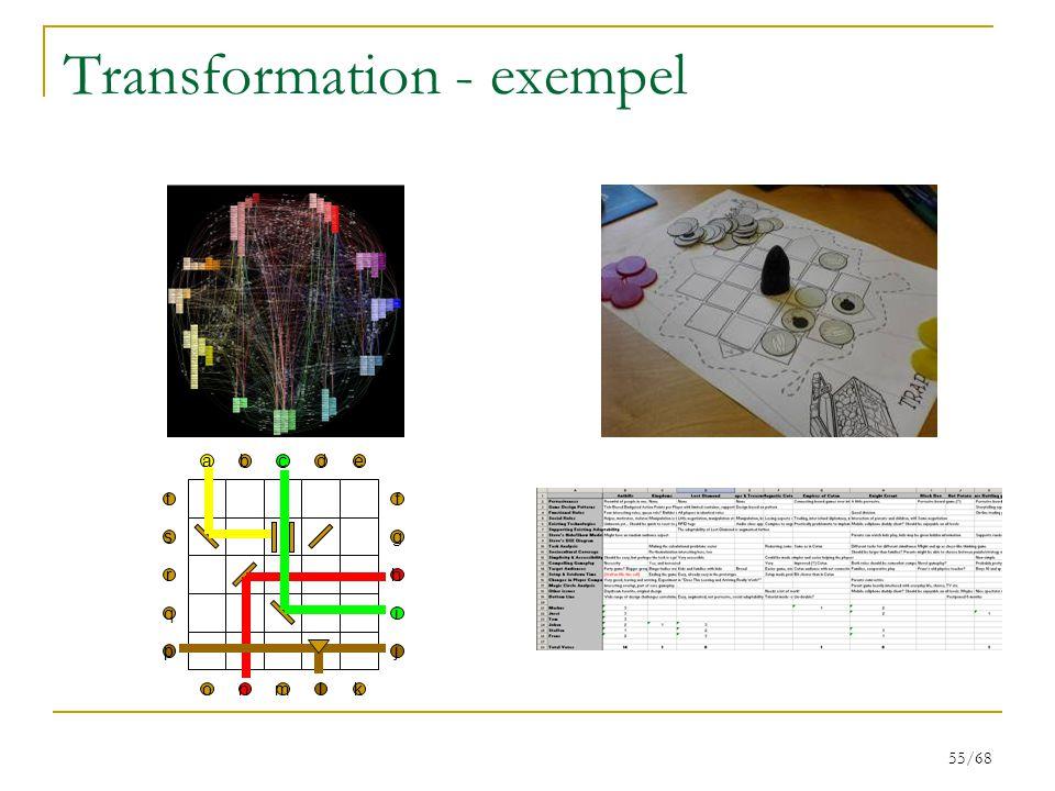 Transformation - exempel