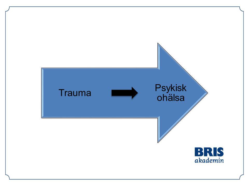 Trauma Psykisk ohälsa