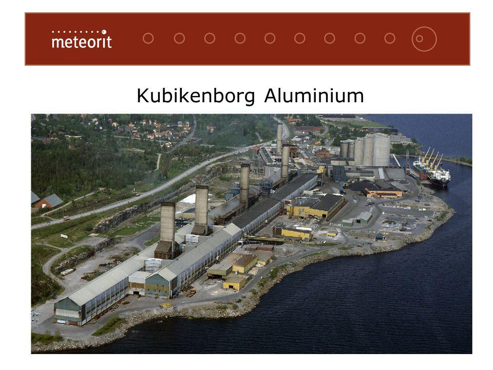 Kubikenborg Aluminium