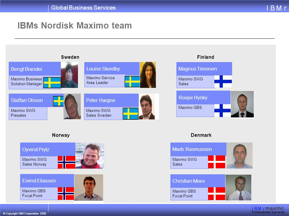 IBMs Nordisk Maximo team