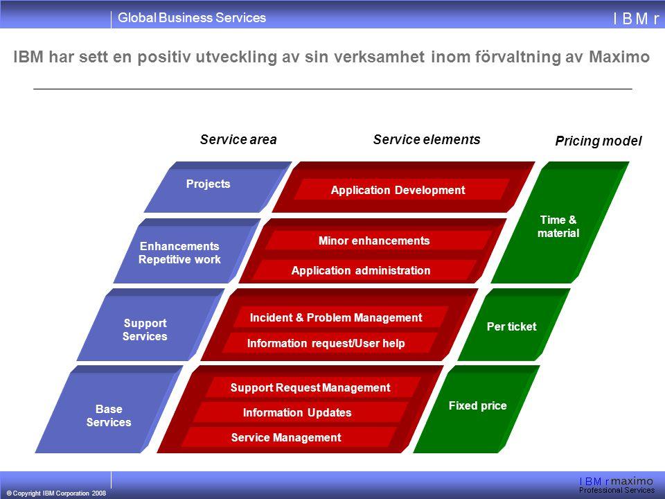 IBM har sett en positiv utveckling av sin verksamhet inom förvaltning av Maximo