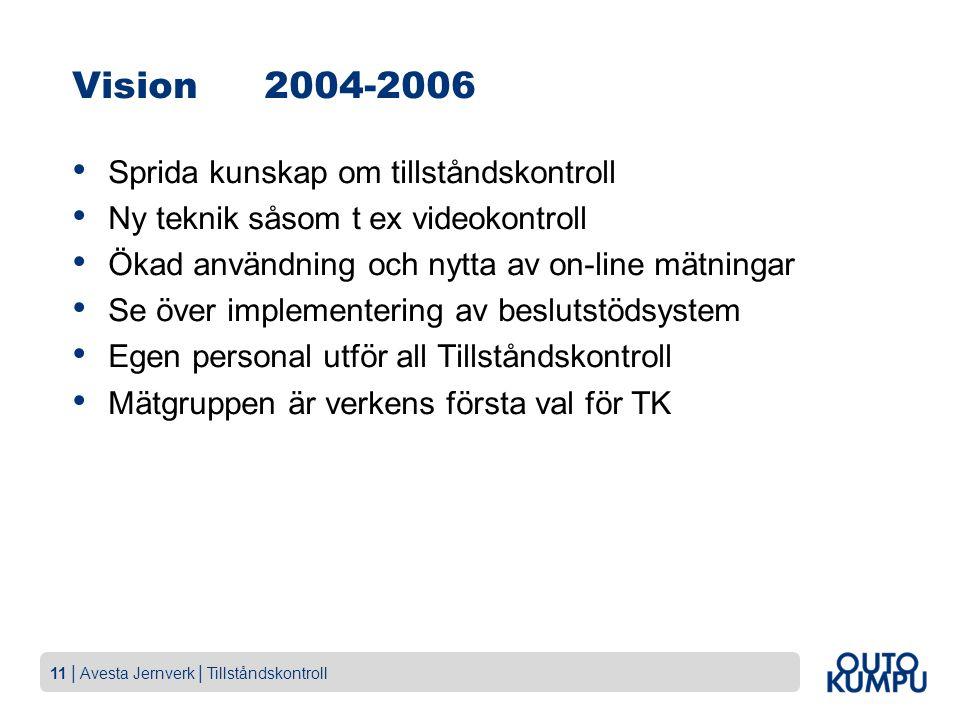 Vision 2004-2006 Sprida kunskap om tillståndskontroll