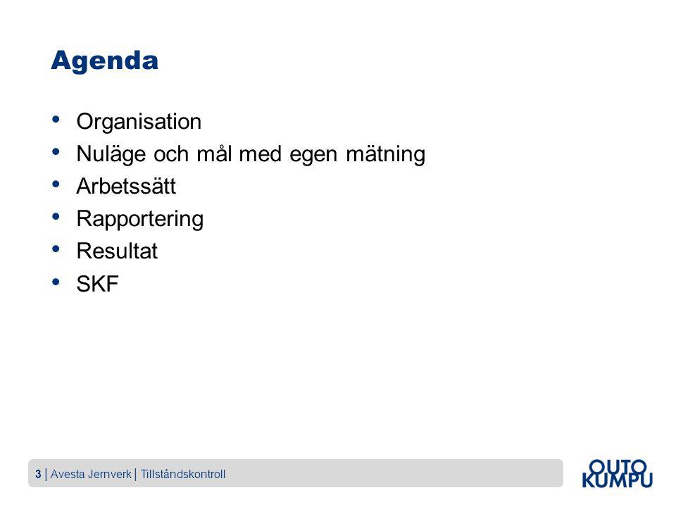 Agenda Organisation Nuläge och mål med egen mätning Arbetssätt