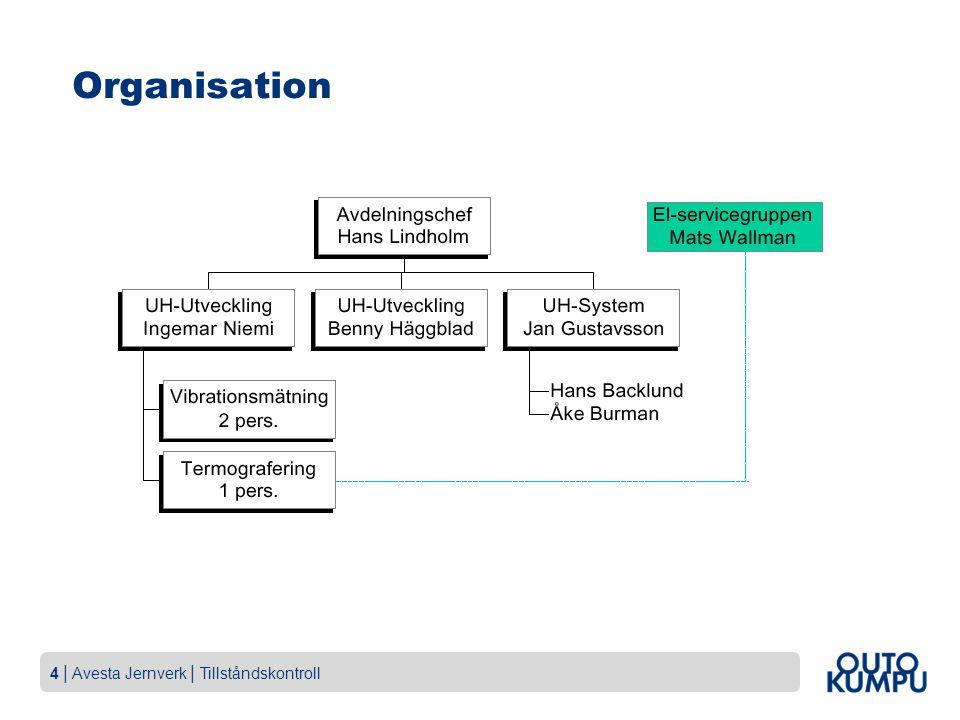 2017-04-06 Organisation
