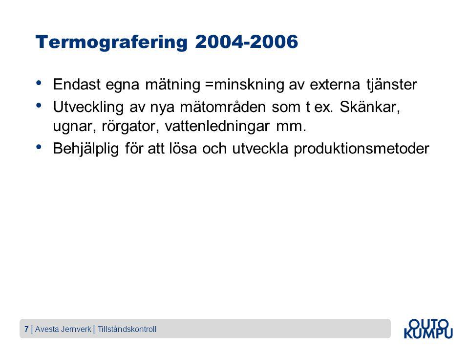 Termografering 2004-2006 Endast egna mätning =minskning av externa tjänster.
