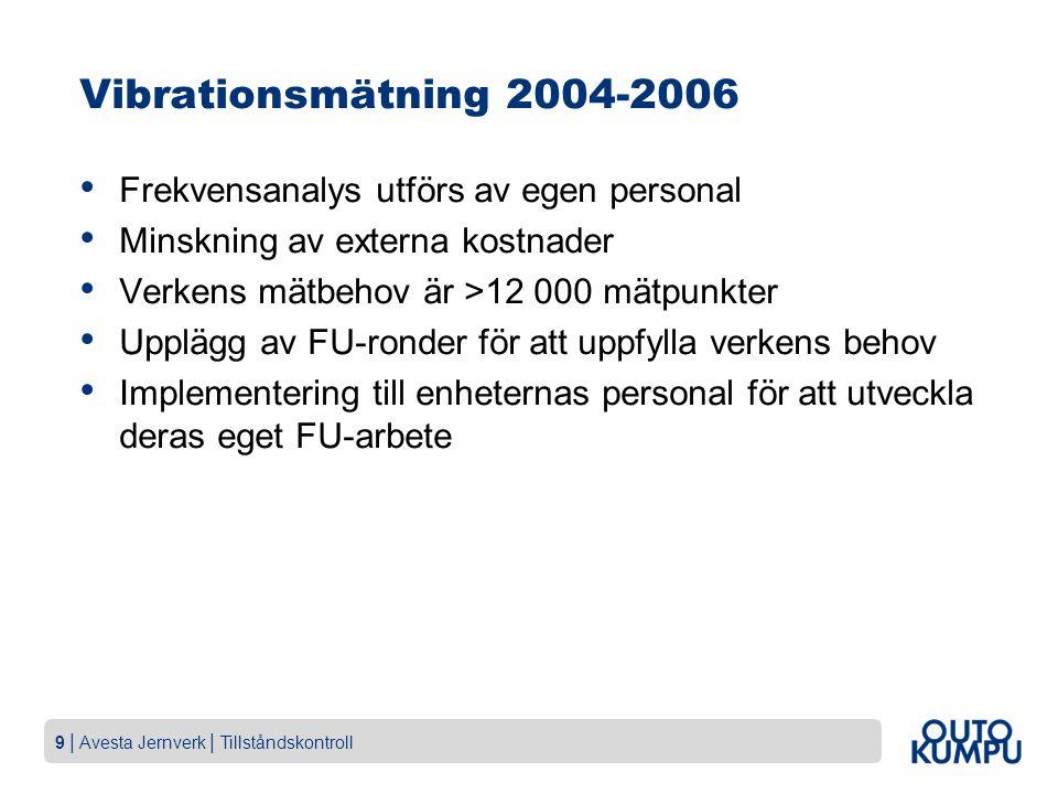 Vibrationsmätning 2004-2006 Frekvensanalys utförs av egen personal