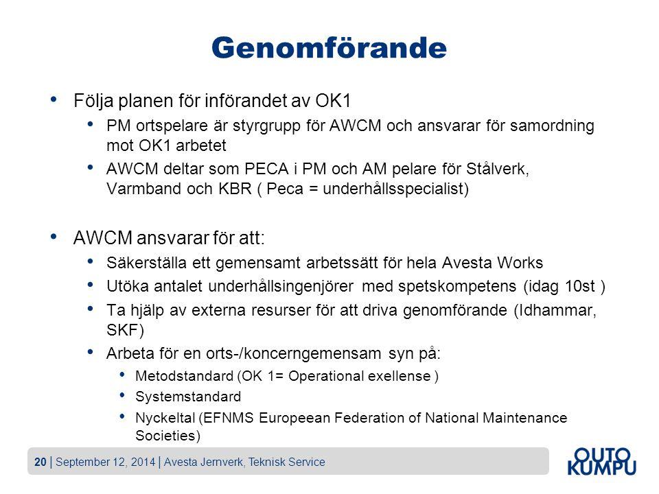 Genomförande Följa planen för införandet av OK1 AWCM ansvarar för att: