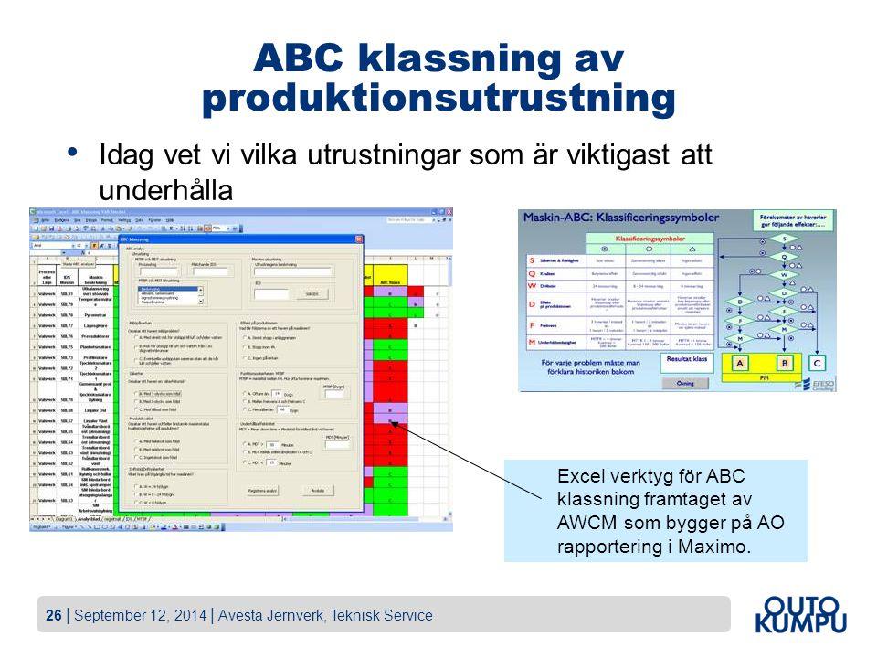 ABC klassning av produktionsutrustning