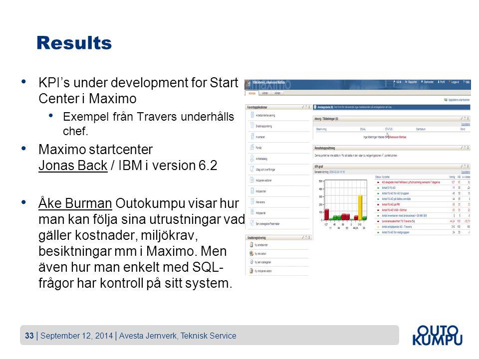Results KPI's under development for Start Center i Maximo