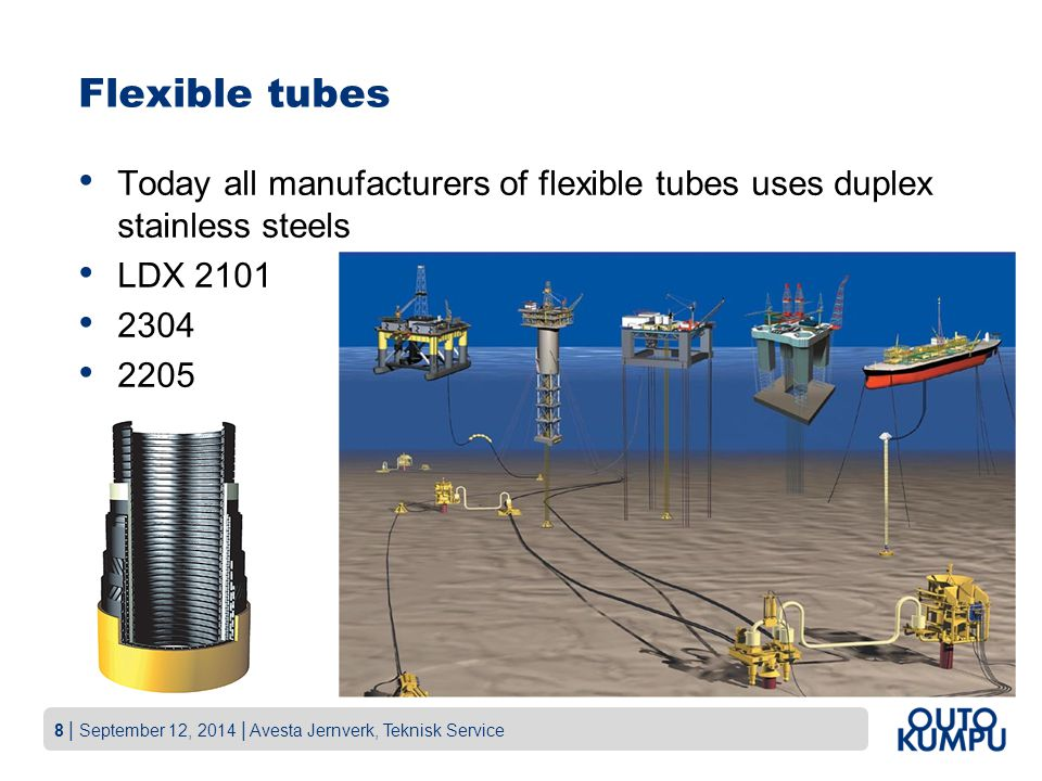 Flexible tubes Today all manufacturers of flexible tubes uses duplex stainless steels. LDX 2101. 2304.