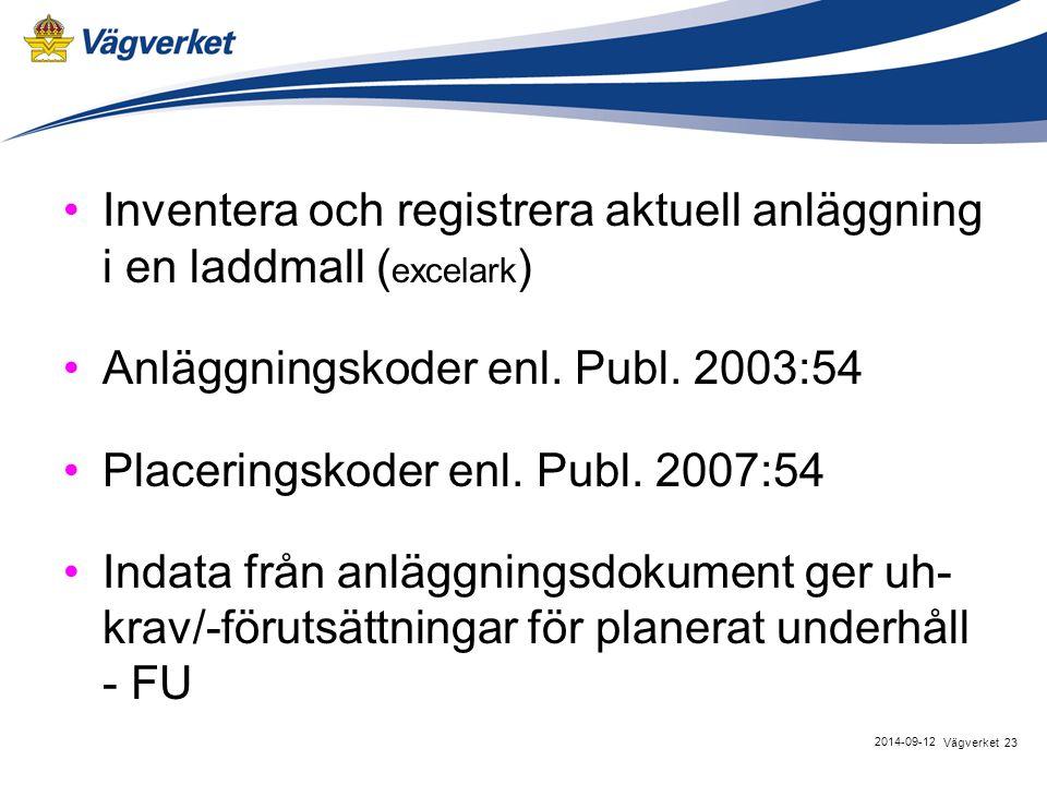 Inventera och registrera aktuell anläggning i en laddmall (excelark)