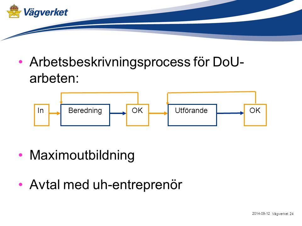 Arbetsbeskrivningsprocess för DoU-arbeten:
