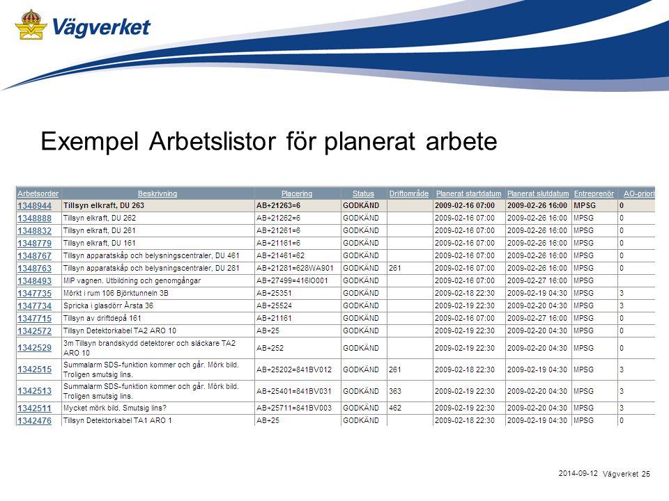 Exempel Arbetslistor för planerat arbete