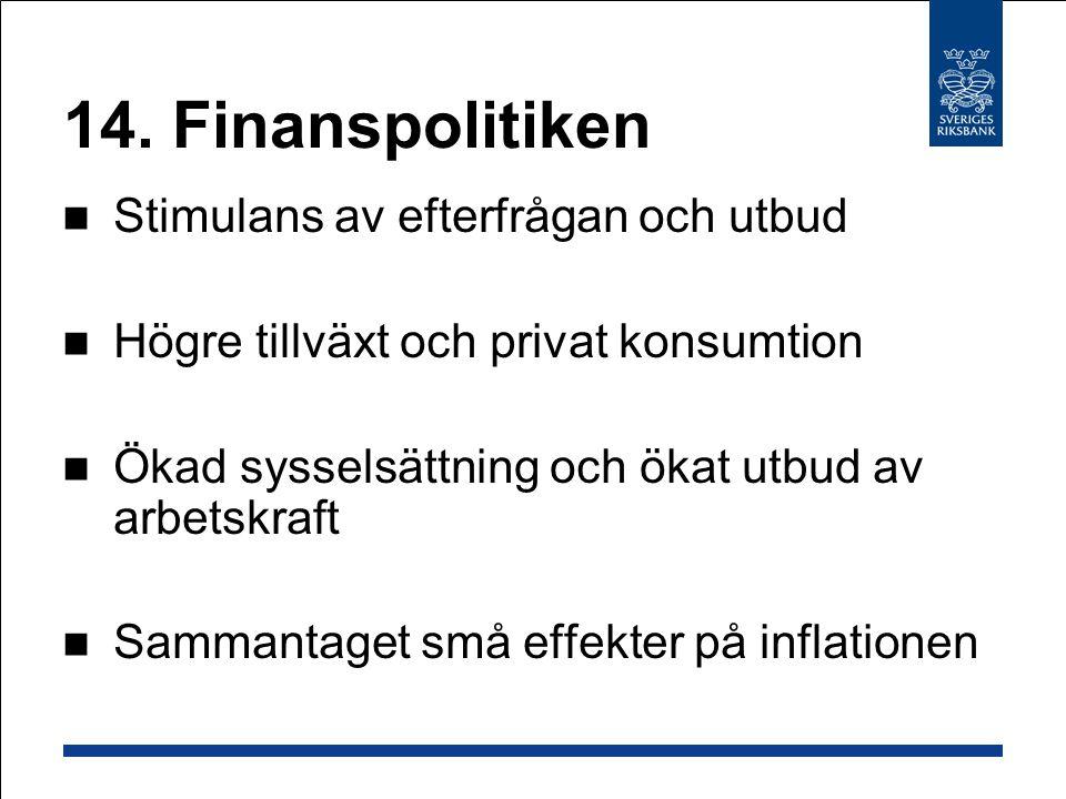 14. Finanspolitiken Stimulans av efterfrågan och utbud