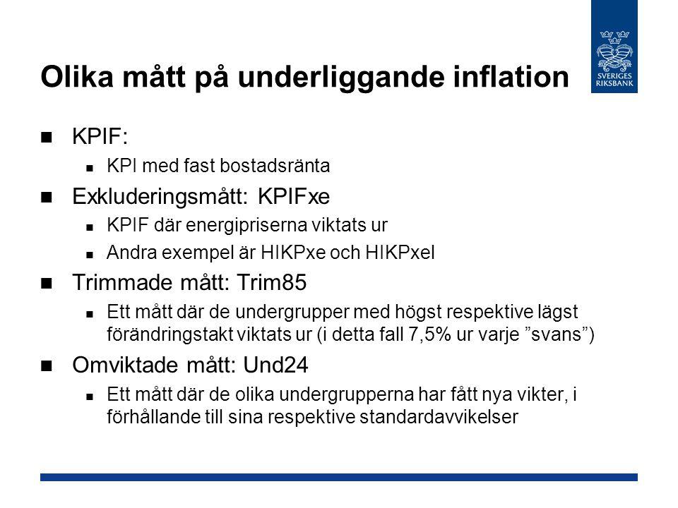 Olika mått på underliggande inflation