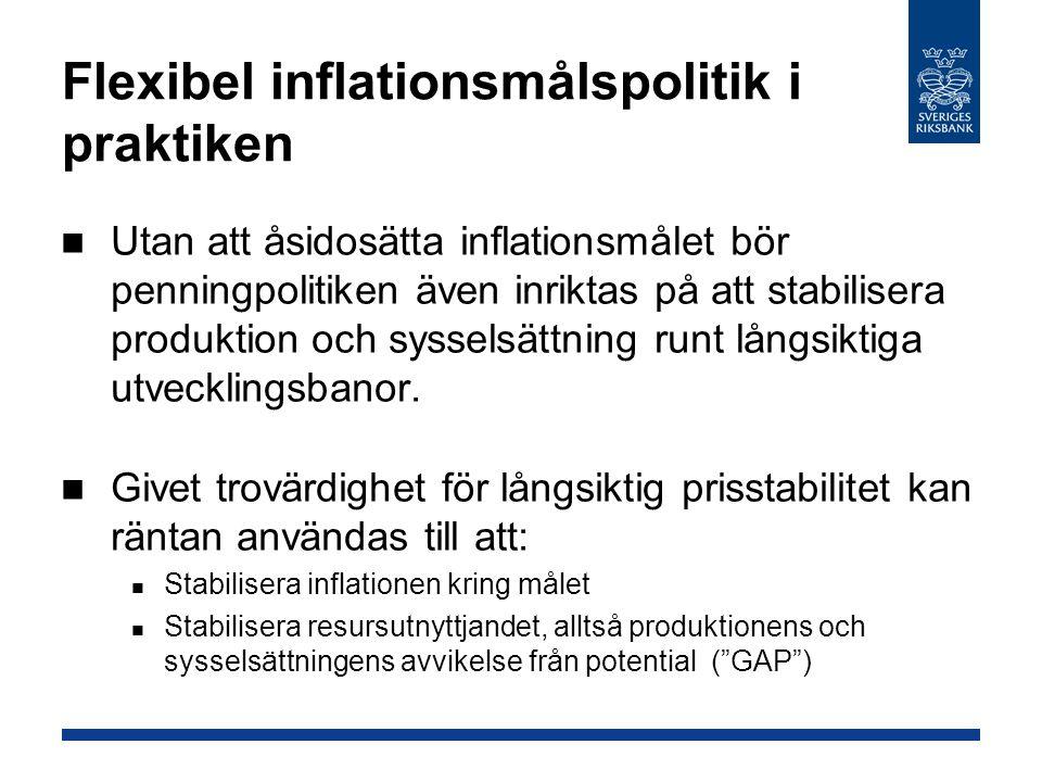 Flexibel inflationsmålspolitik i praktiken