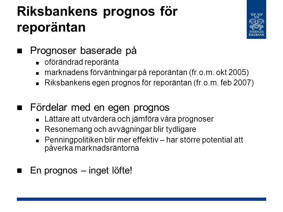 Riksbankens prognos för reporäntan