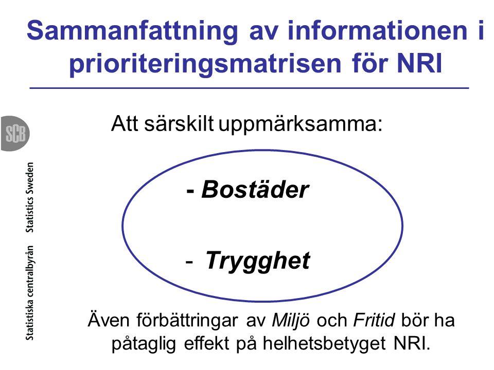 Sammanfattning av informationen i prioriteringsmatrisen för NRI