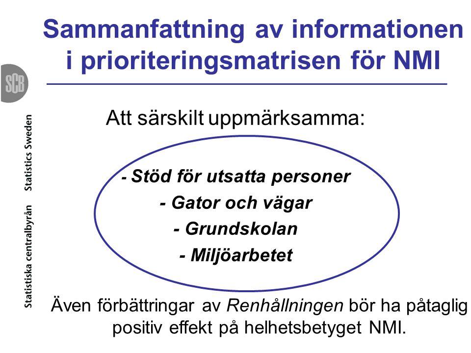 Sammanfattning av informationen i prioriteringsmatrisen för NMI