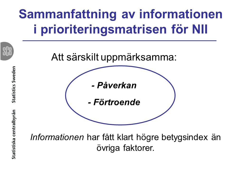Sammanfattning av informationen i prioriteringsmatrisen för NII