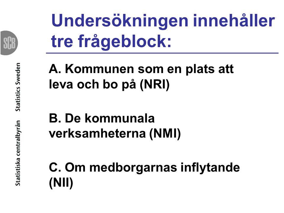 Undersökningen innehåller tre frågeblock: