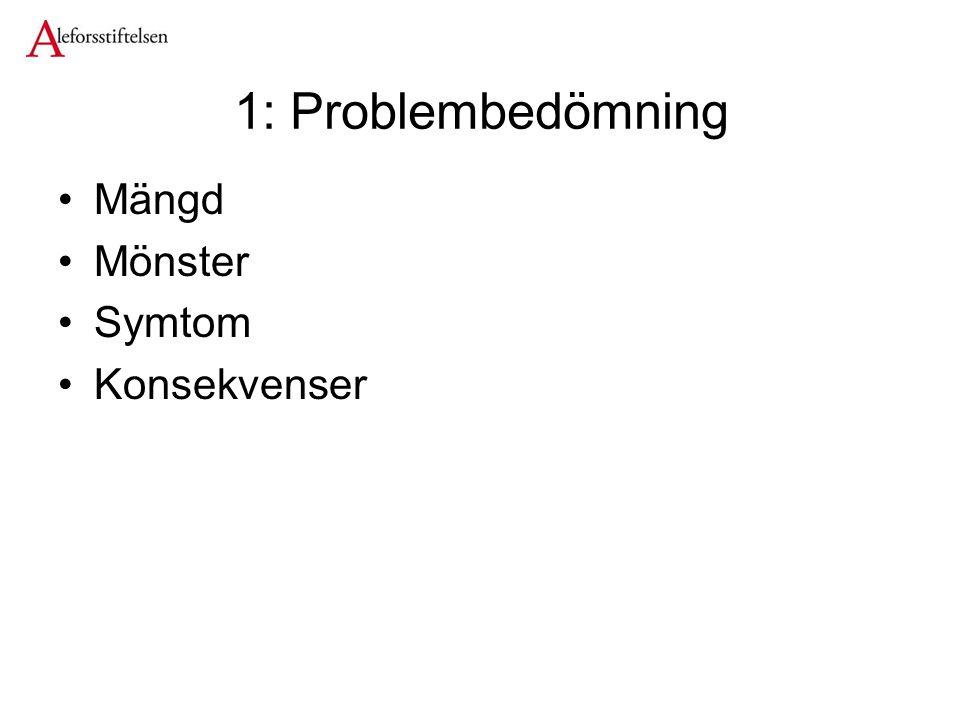 1: Problembedömning Mängd Mönster Symtom Konsekvenser