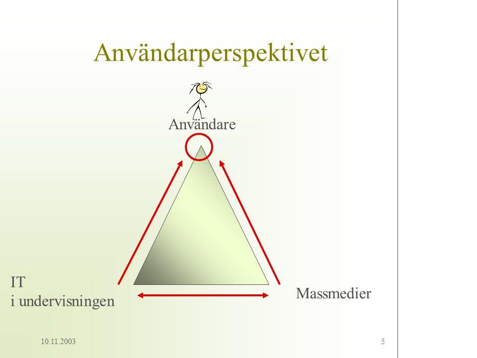 Användarperspektivet