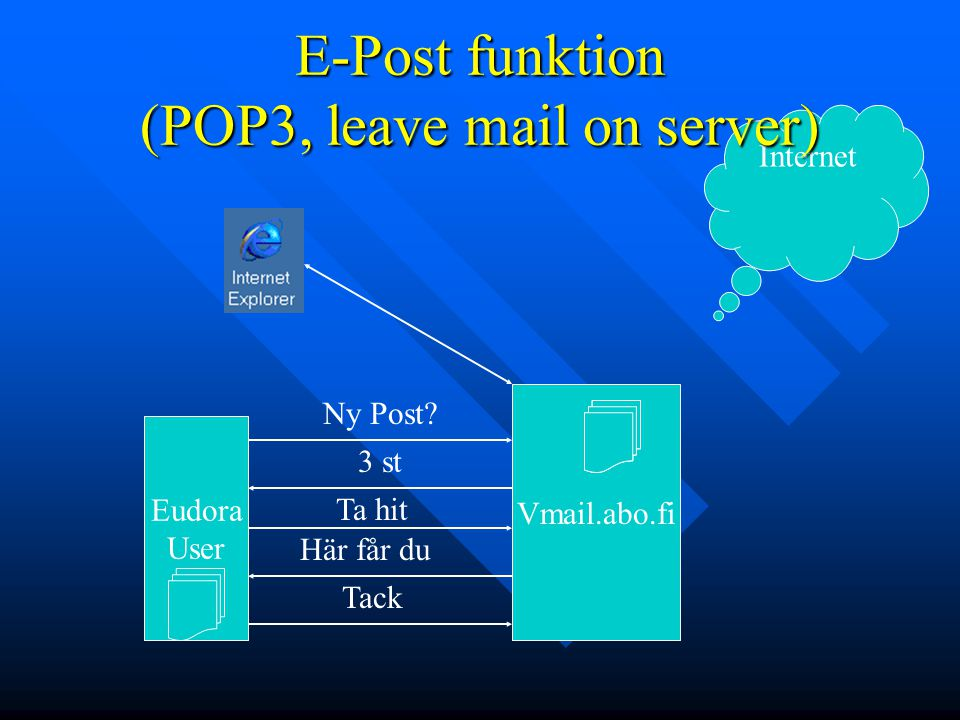 E-Post funktion (POP3, leave mail on server)